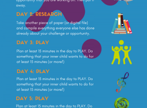 Play More! with the Creativity Formula